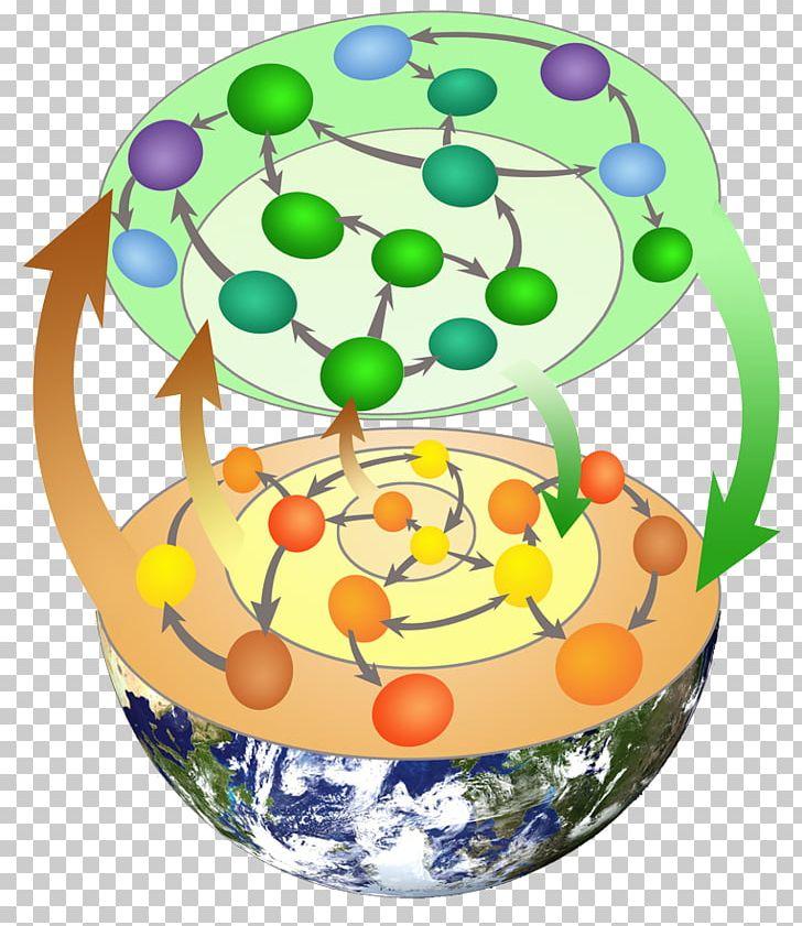 Earth organism biology png. Planet clipart artwork