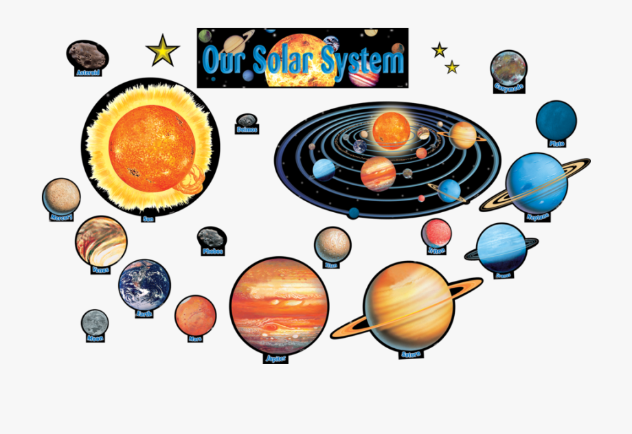 Solar system bulletin board. Planet clipart display