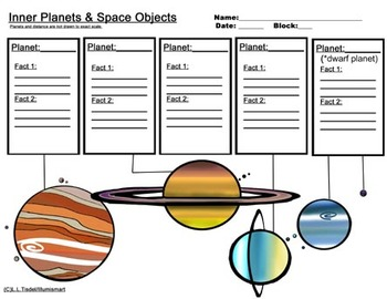 And outer worksheets bonus. Planets clipart inner planet