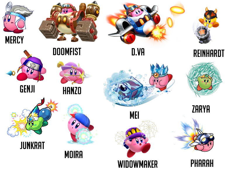 Overwatch heroes as kirby. Planets clipart mercy