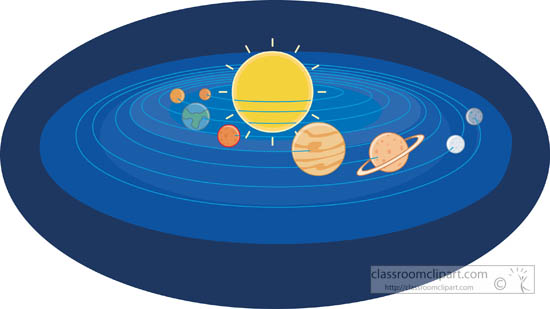 Free solar system download. Planets clipart orbit planet