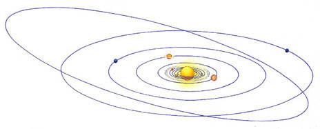 Planets clipart orbit planet. Solar system clipartfest clipartix