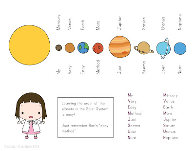 Planet clipart order.  planets cliparts zone