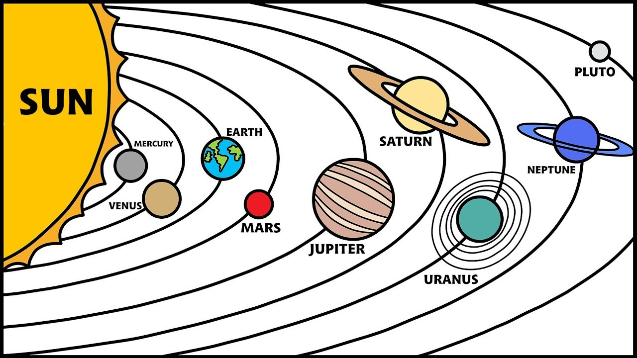 Planets in our solar. Planet clipart order drawing