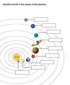 Planets clipart order worksheet. Week solar system learn