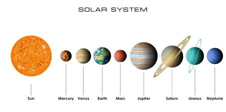 Planet x free clip. Planets clipart order