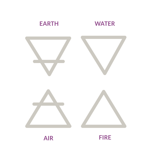 You are the air. Planeten clipart earth half