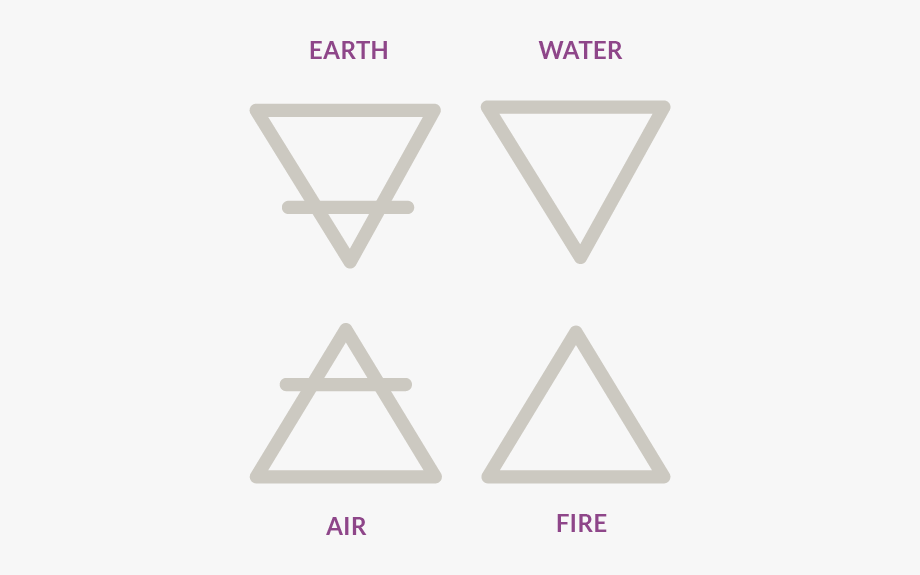 Elemental symbols triangles . Planeten clipart earth half