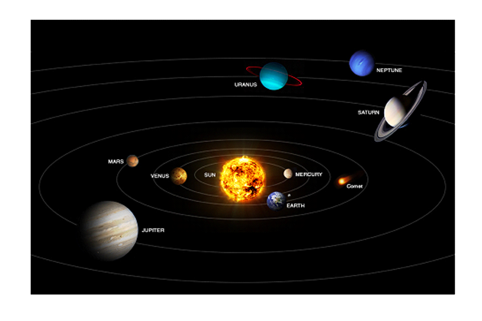 Images of axis planet. Planeten clipart earth round