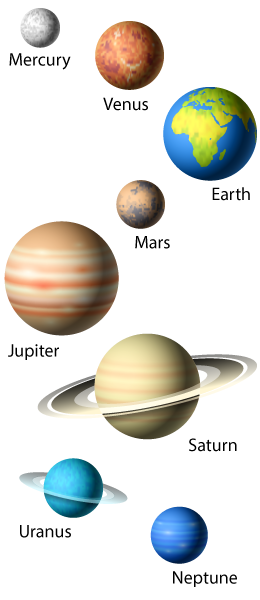 Planet for kids planets. Planeten clipart individual