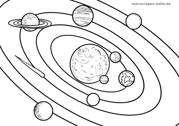 Malvorlage umlaufbahn kids coloring. Planeten clipart orbit