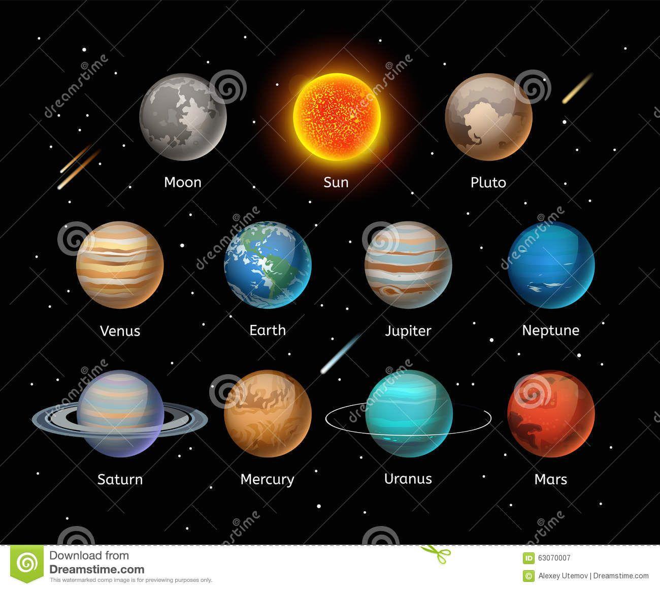 Planeten clipart orbit. Pin by morgan mason