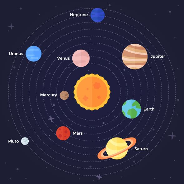Planeten clipart orbit. Solar system planets sun