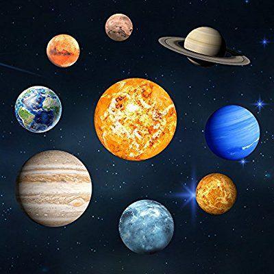 Planeten clipart planet outline. Lumentics nachleuchtende sonnensystem aufkleber