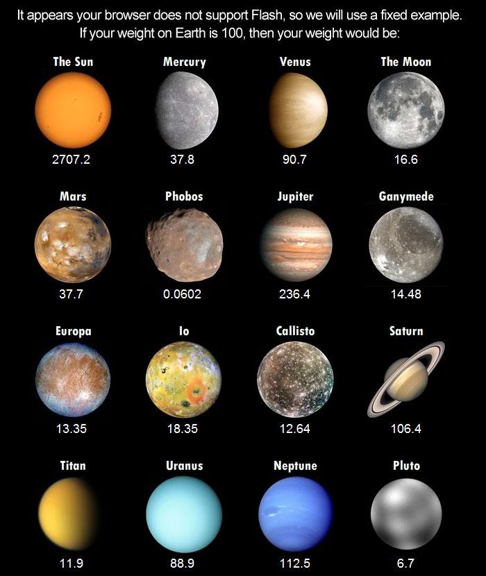 Planeten clipart preschool. Free planets download clip