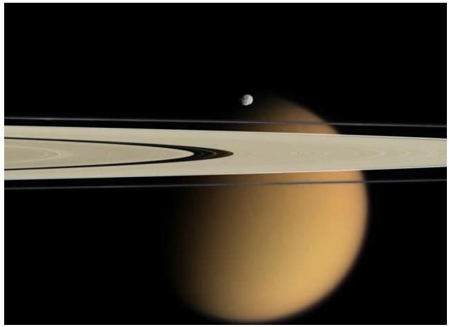 Which planets have rings. Planeten clipart ringed planet