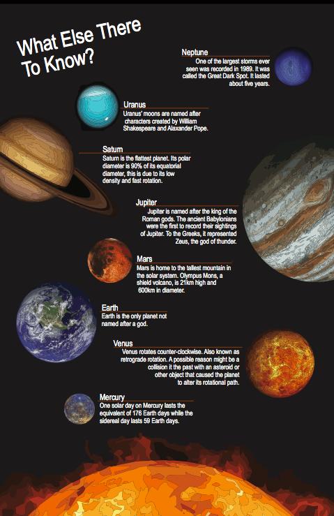 Planeten clipart roman. Planets description science solar