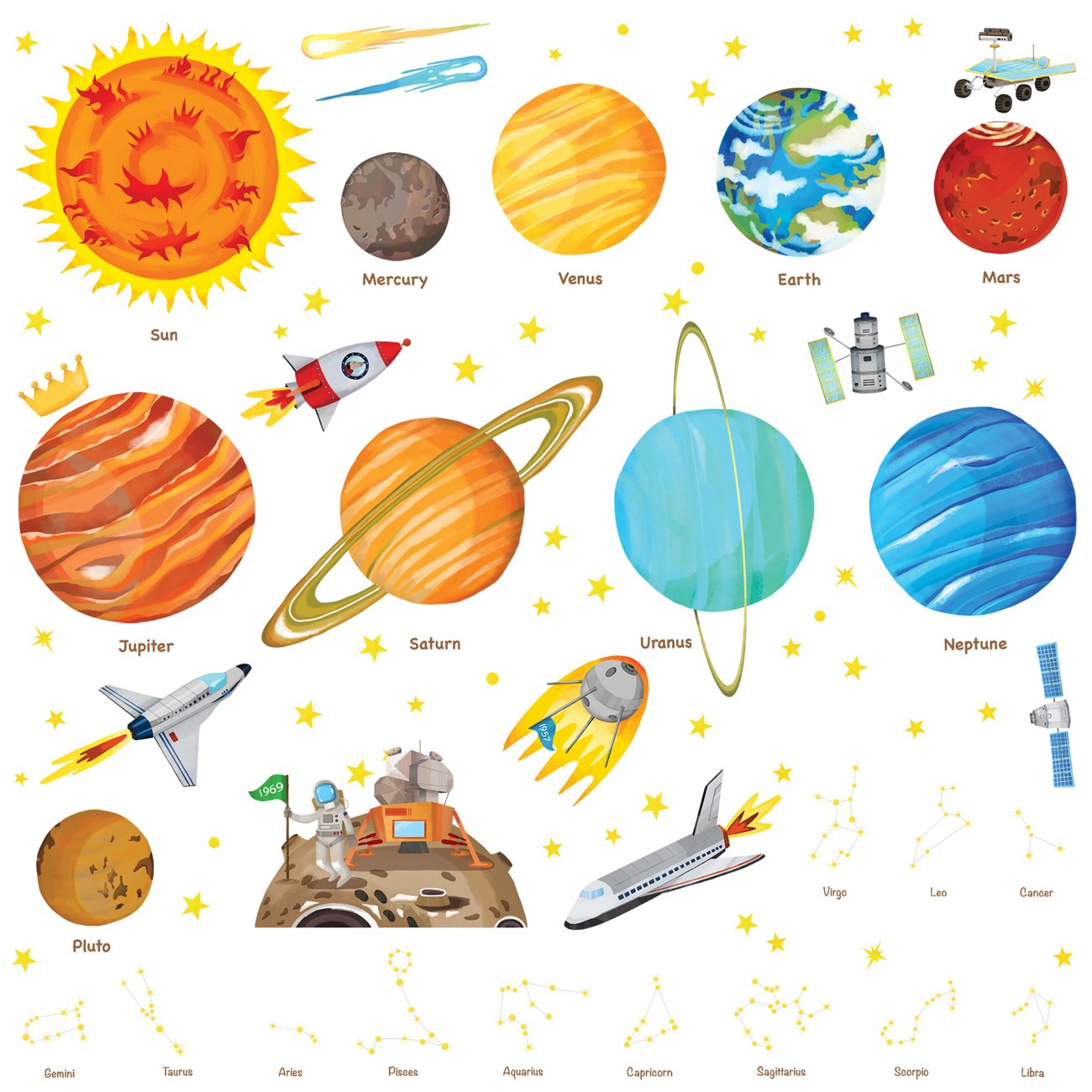 Decowall da the system. Planeten clipart solar sytem