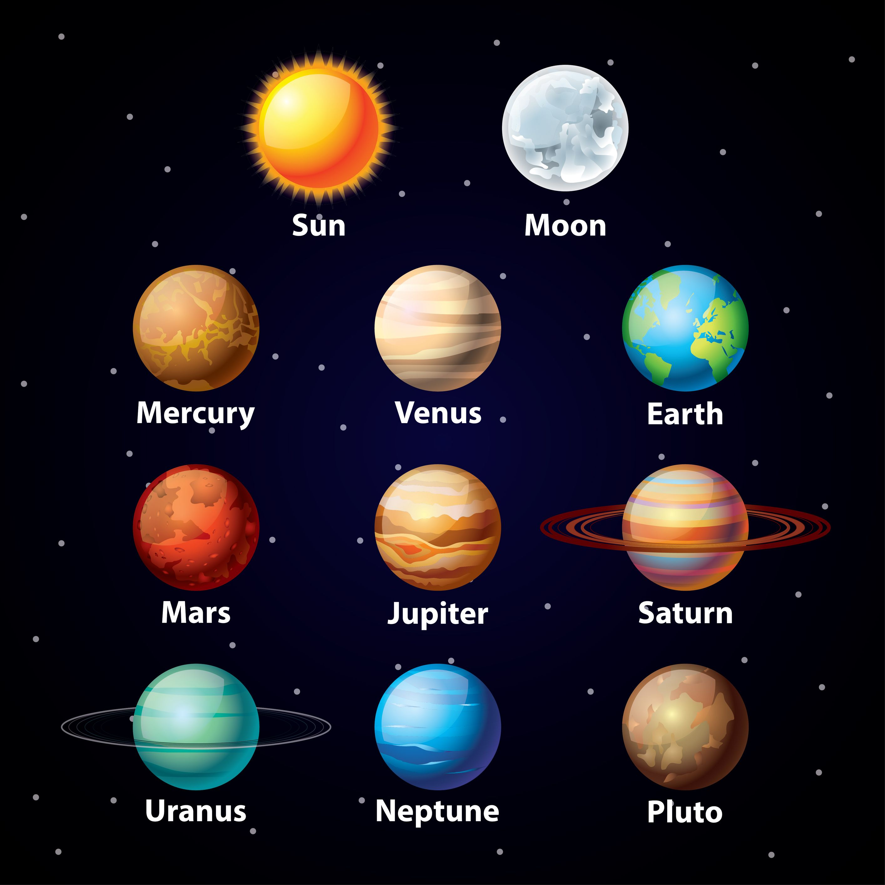 Planeten clipart space stuff. Planets for kids planet