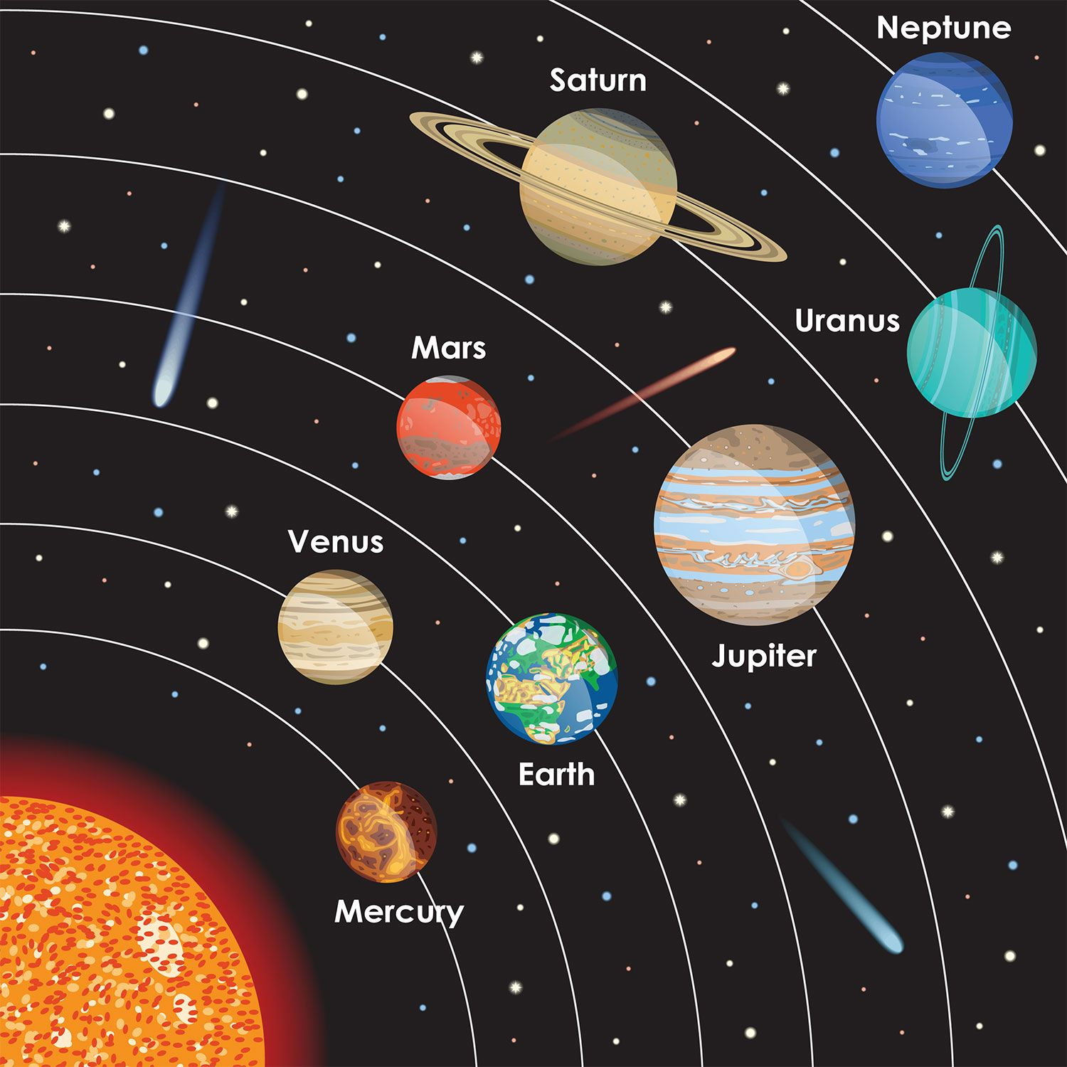 Planeten clipart space stuff. Pin on gls