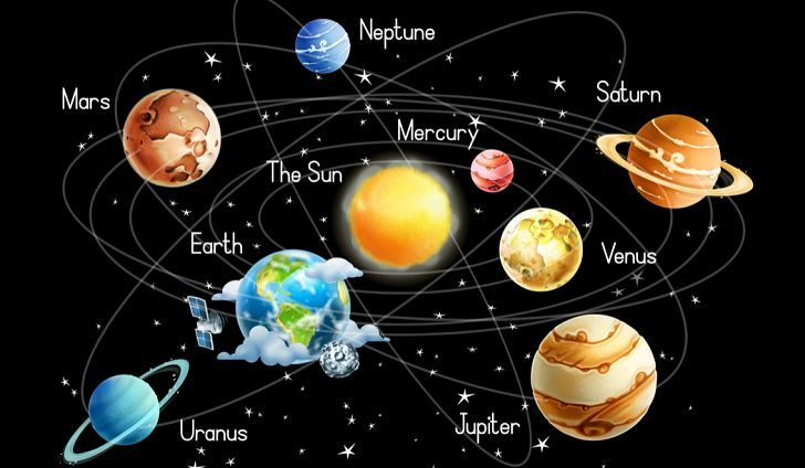 How many planets are. Planeten clipart terrestrial planet