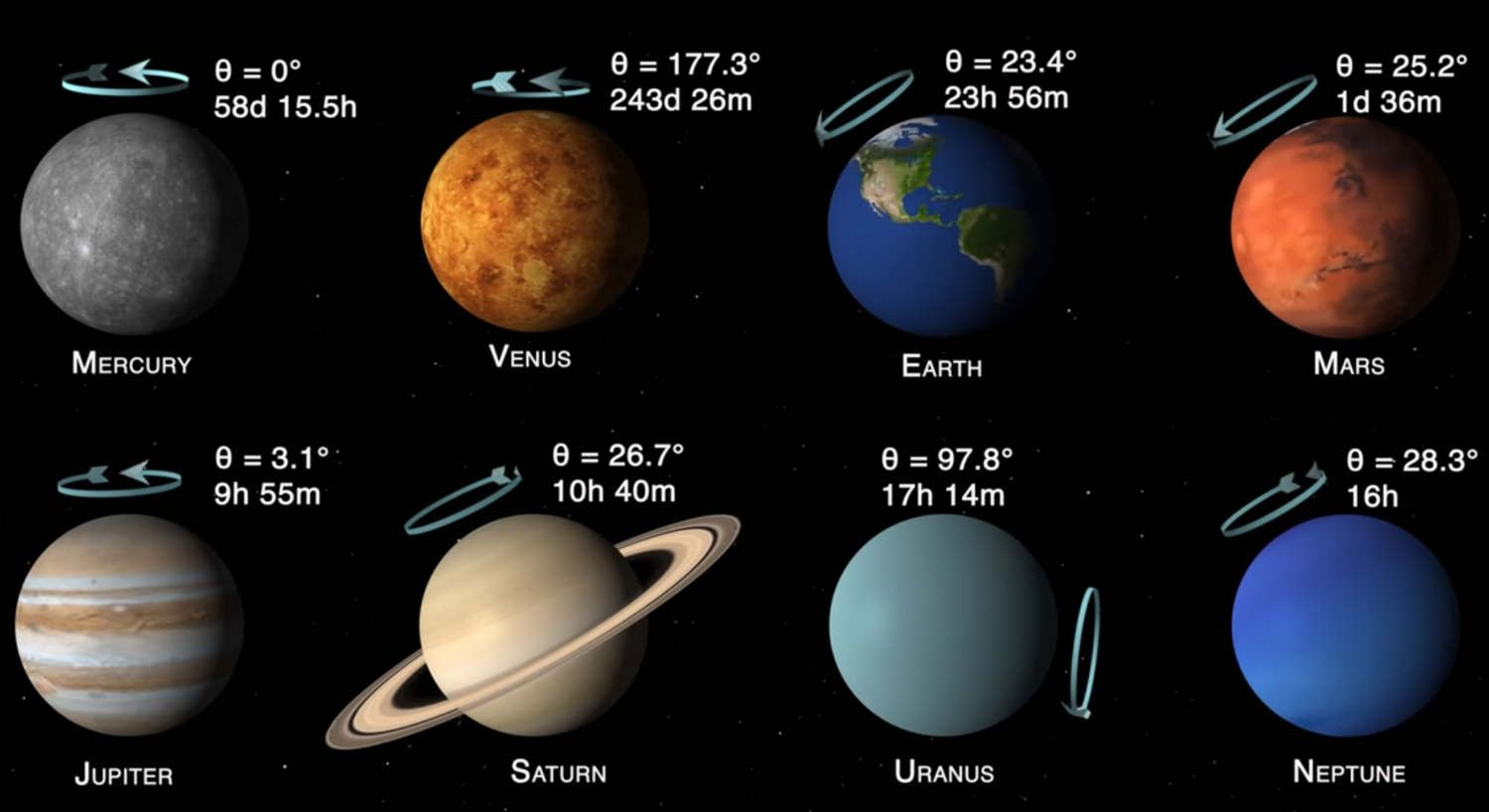 Planeten clipart terrestrial planet. Planets of the solar