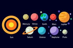 Planets clipart. Clip art collection for