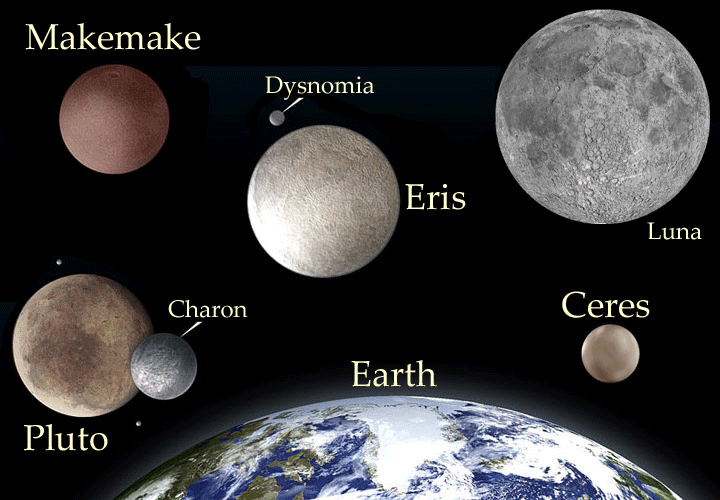 All about pluto nasa. Planets clipart ceres planet