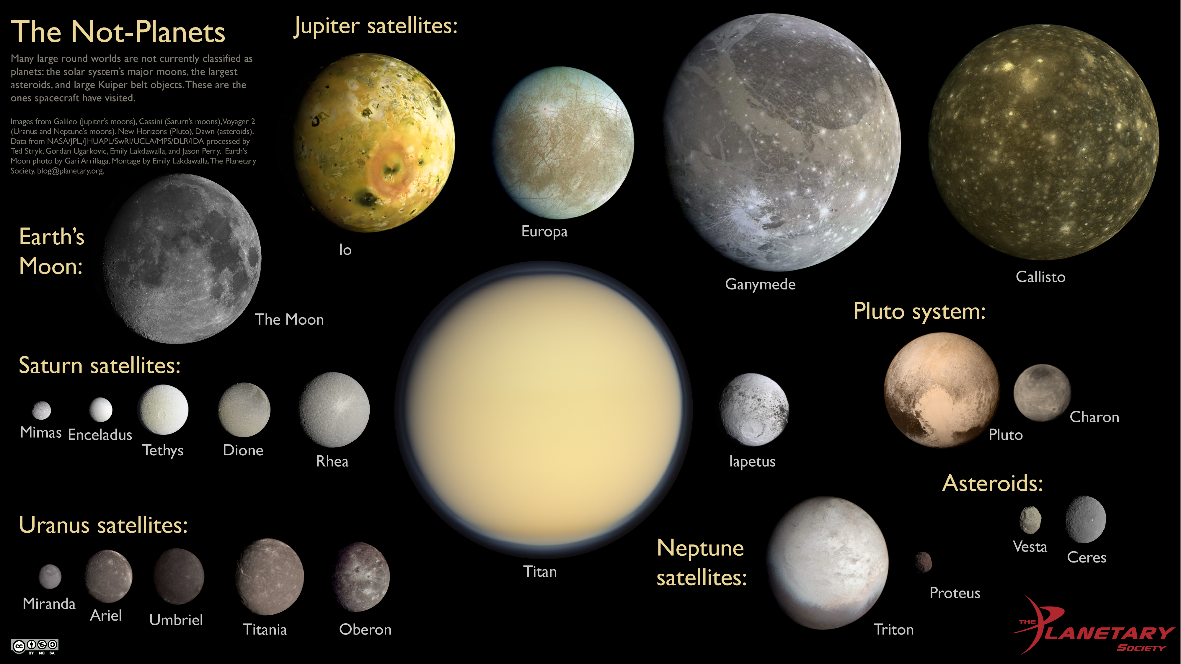 Planets clipart ceres planet. The not these are