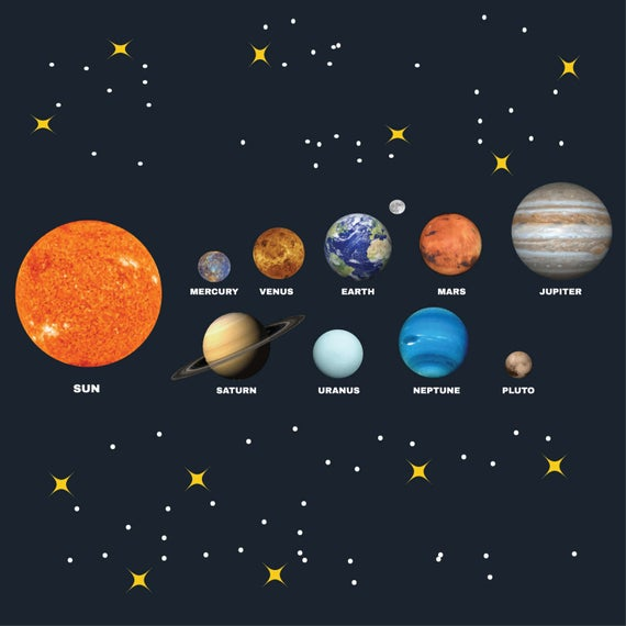 Solar sytem with planets. Planeten clipart collage