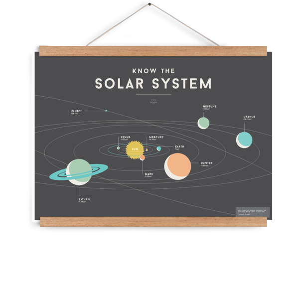 Know the solar system. Planet clipart diagram