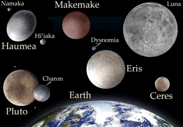 Planets clipart eris planet. Dwarf haumea and makemake