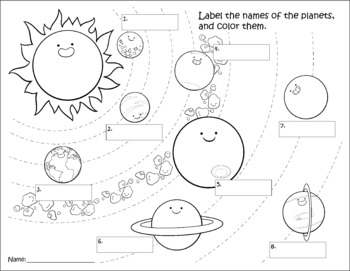 Solar system clip art. Planets clipart label