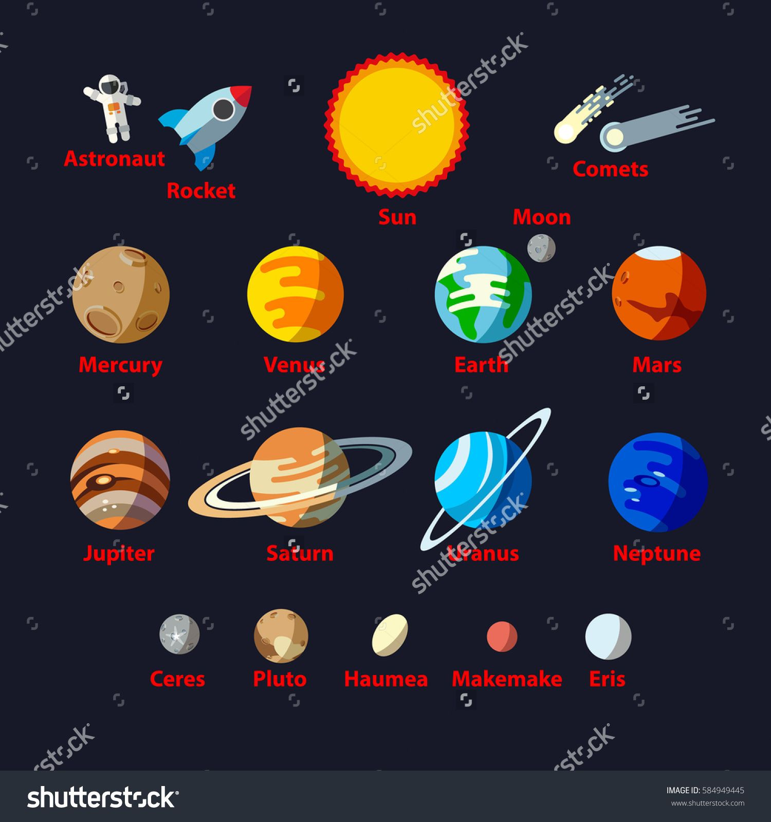 Solar system objects flat. Planets clipart makemake