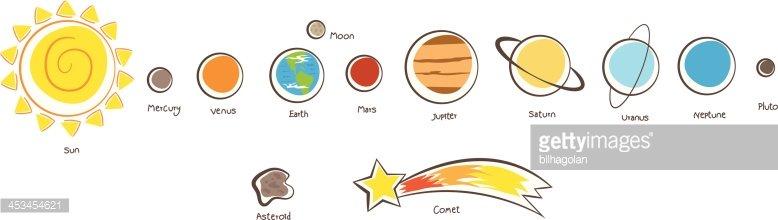 Planets clipart order. Solar system premium clipartlogo