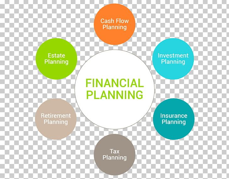 Financial finance estate planning. Planner clipart communication plan