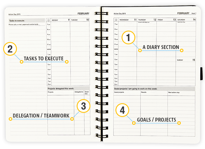 Weekly yearly size x. Planner clipart diary entry