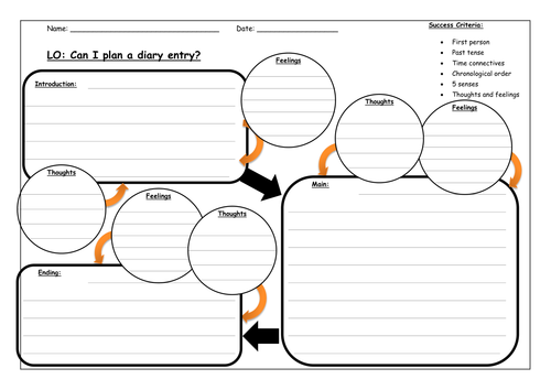 Word mat by egtexts. Planner clipart diary writing