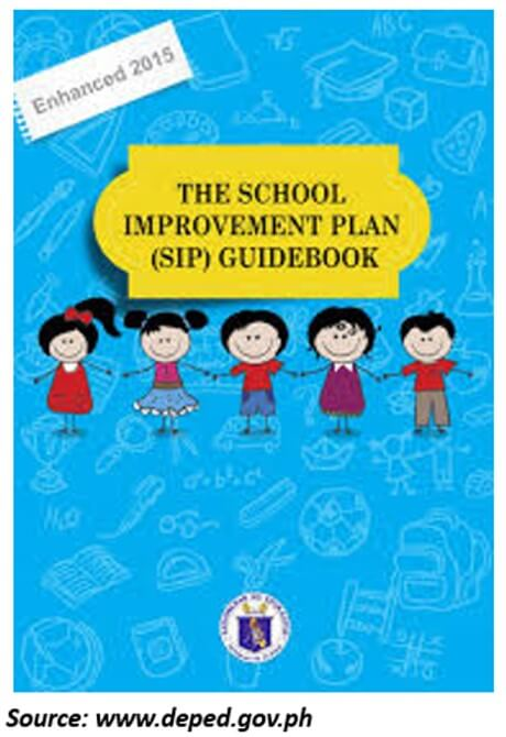 The importance of deped. Planner clipart school improvement plan