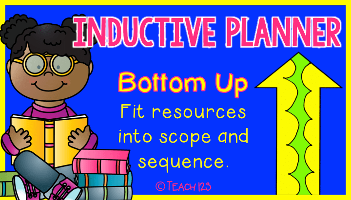 Planner clipart teaching method. Are you an inductive