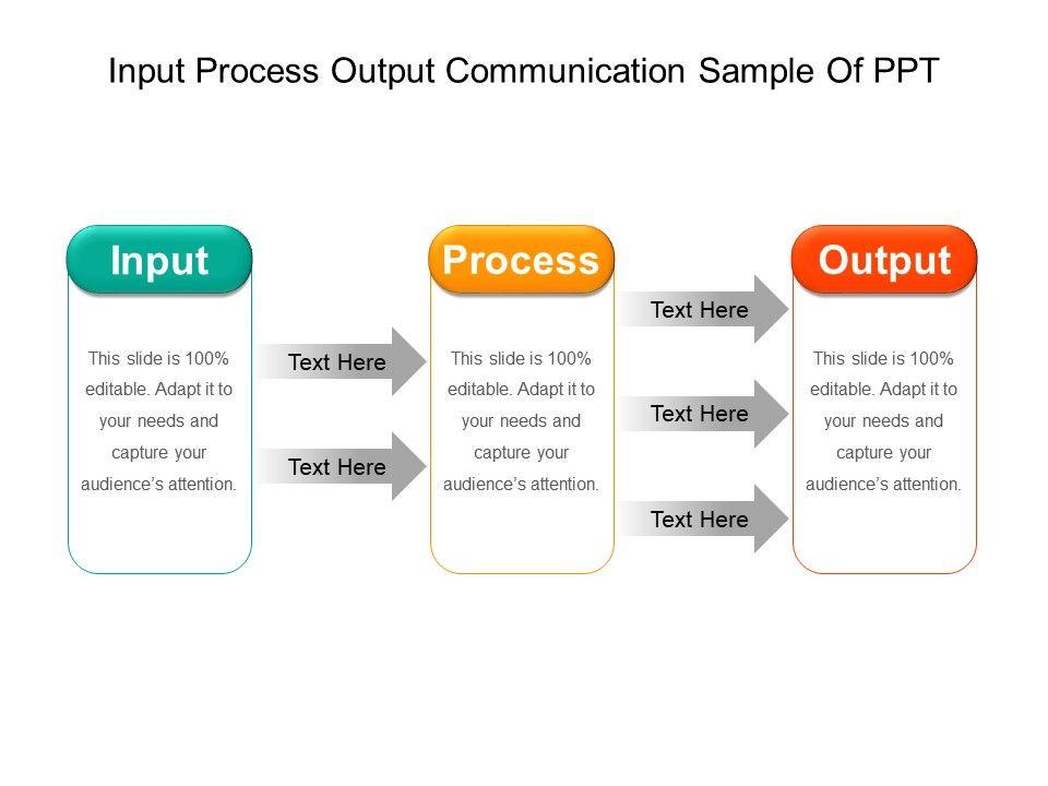 Planning clipart input. Process output communication sample