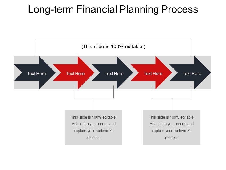 Financial process powerpoint slide. Planning clipart long term plan