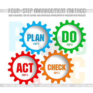 Quality system panda free. Planning clipart management plan