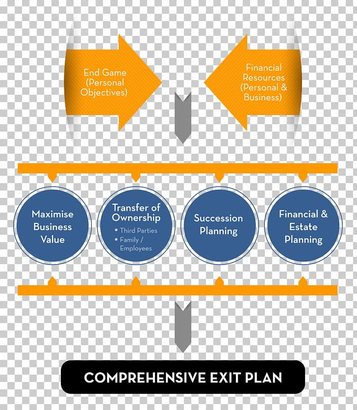 Exit succession png . Planning clipart personal business plan