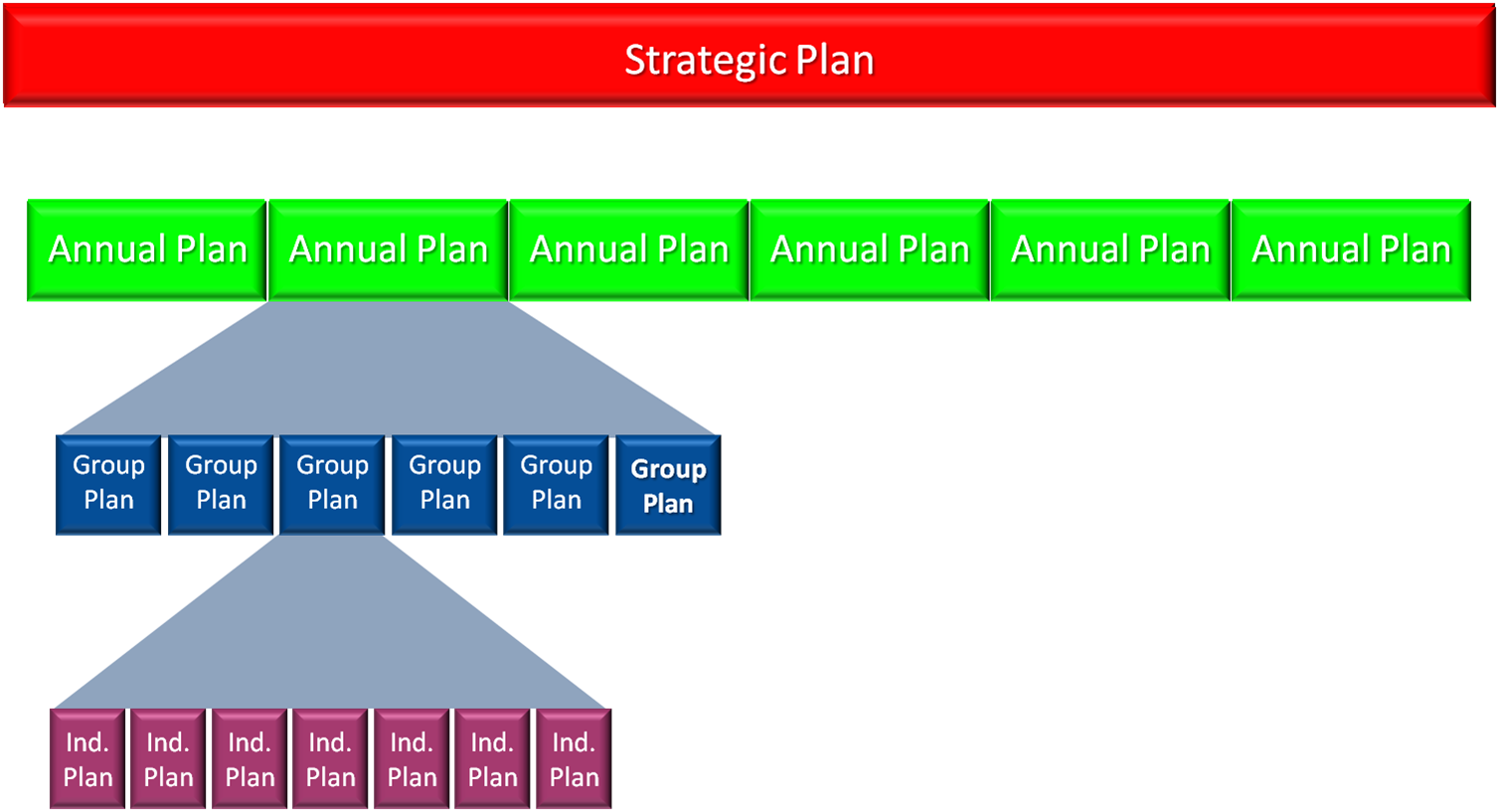 Planning clipart small business. Strategic plan template fresh