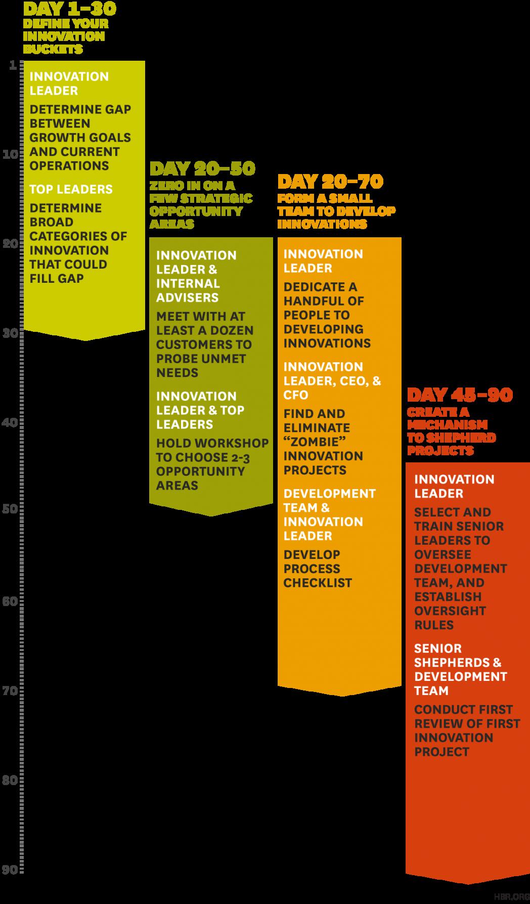 Planning clipart strategic goal. Creativity innovationas business solutions