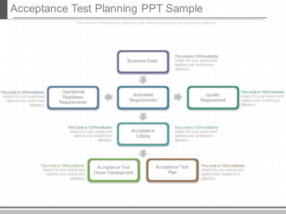 Innovative acceptance test ppt. Planning clipart testing