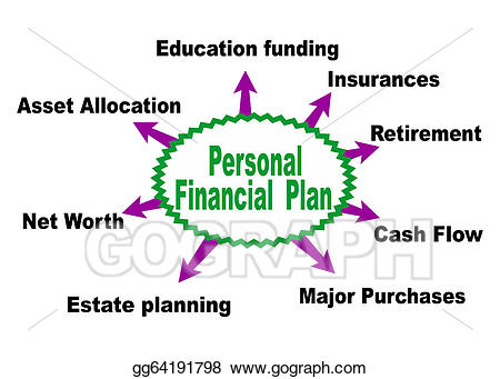 Planning clipart topic. Eps illustration personal financial