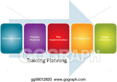 Stock illustration business diagram. Planning clipart training plan