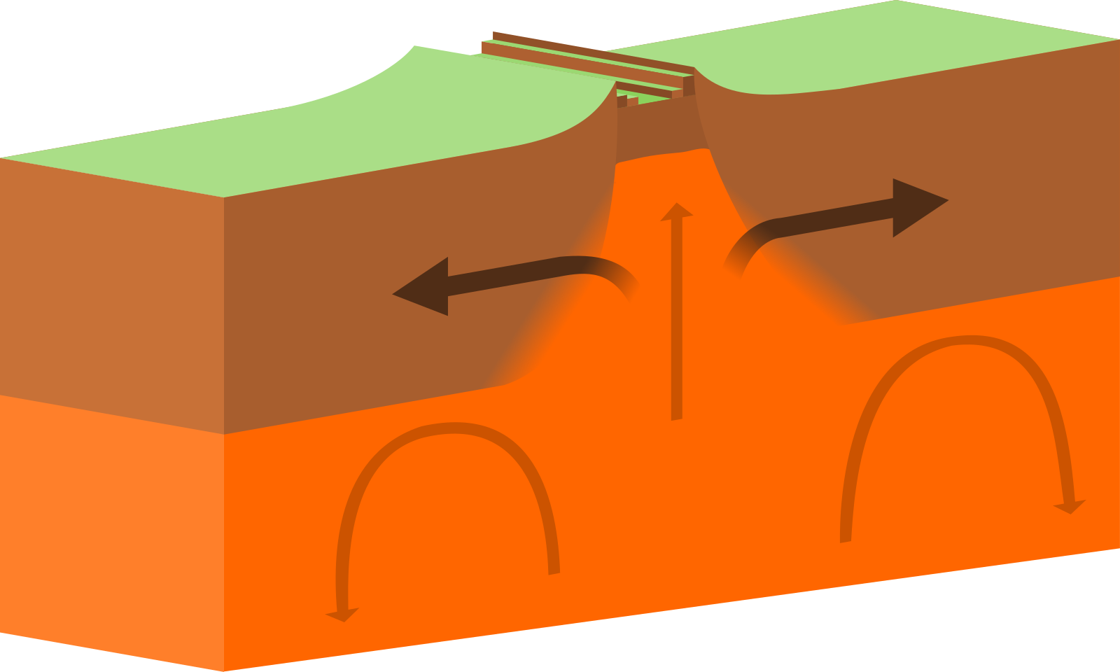 Plate clipart stack plate. Planetary science tectonics is